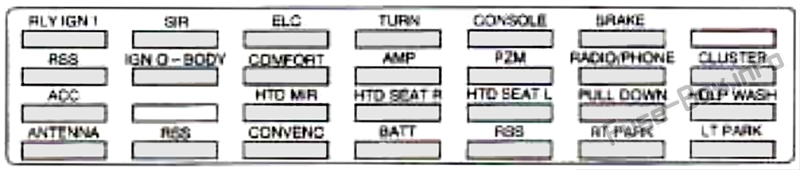 Trunk fuse box diagram: Cadillac Eldorado (1997)