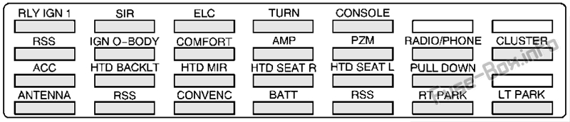 Fuse Box Diagram Cadillac Eldorado 1997 2002