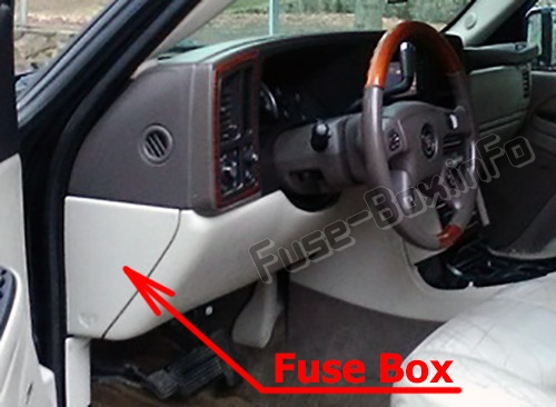 The location of the fuses in the passenger compartment: Cadillac Escalade (GMT 800; 2001-2006)