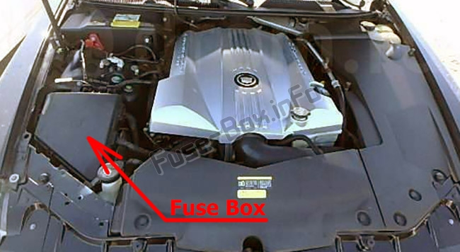 The location of the fuses in the engine compartment: Cadillac STS (2005-2011)