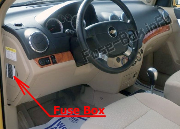 Fuse Box Diagram Chevrolet Aveo 2007 2011