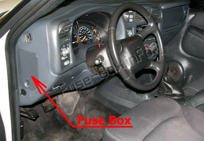 the location of the fuses in the passenger compartment: chevrolet blazer  (1996-2005