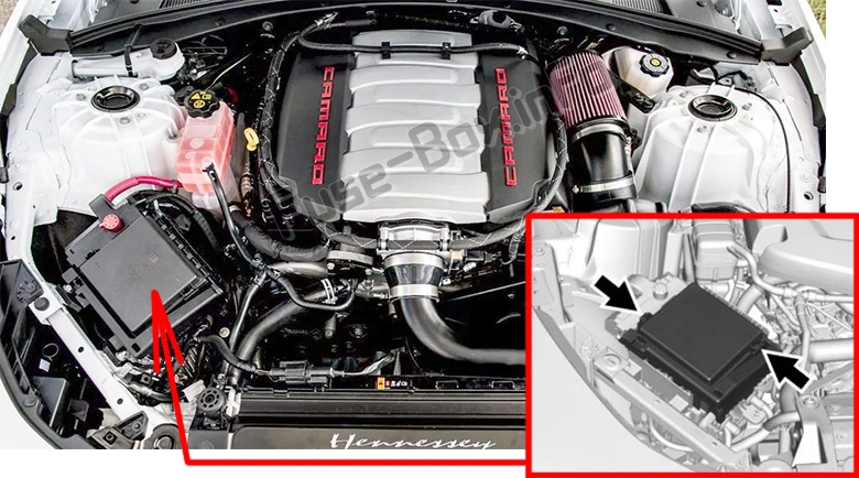 The location of the fuses in the engine compartment: Chevrolet Camaro (2016-2018..)