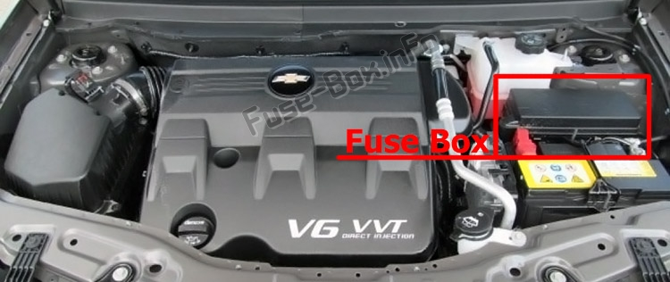 The location of the fuses in the engine compartment: Chevrolet Captiva Sport (2012-2016)