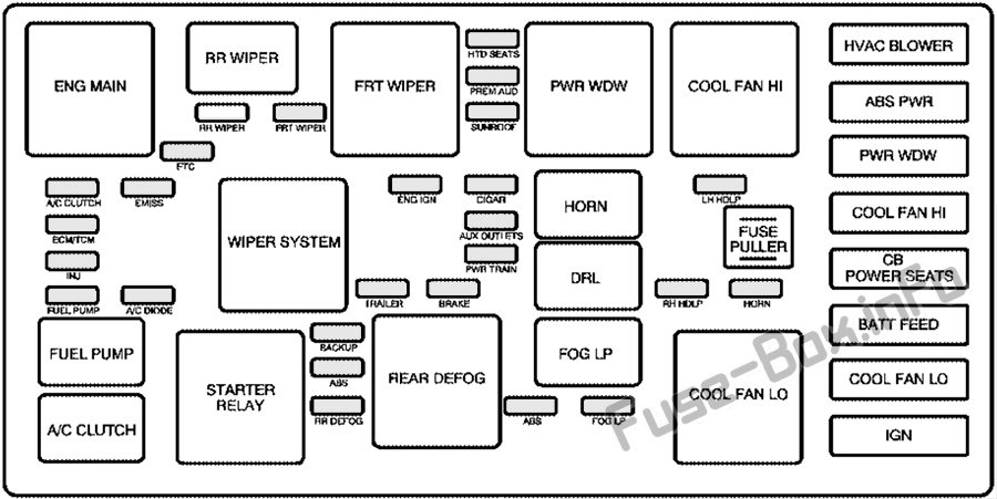 2006 Chevrolet Hhr Front Engine Fuse Box Diagram
