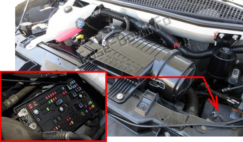 The location of the fuses in the engine compartment: Chevrolet Express (2003-2019)
