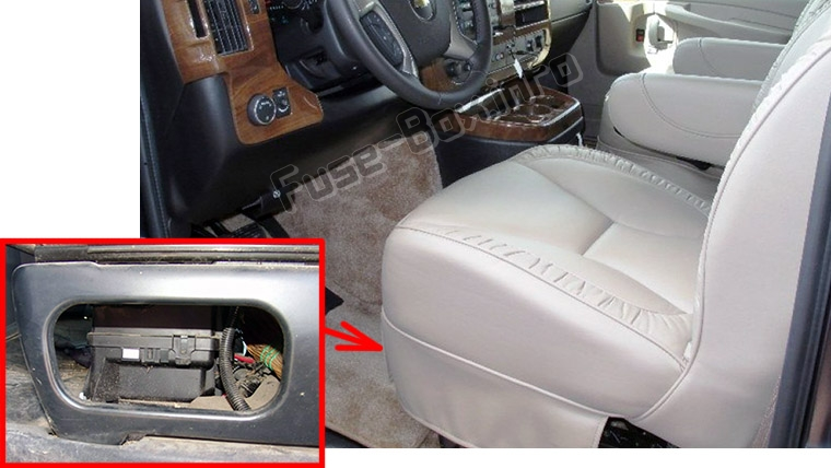 the location of the fuses in the passenger compartment: gmc savana (2003 -2015