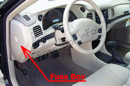 Fuse Box Diagram Chevrolet Impala  2000