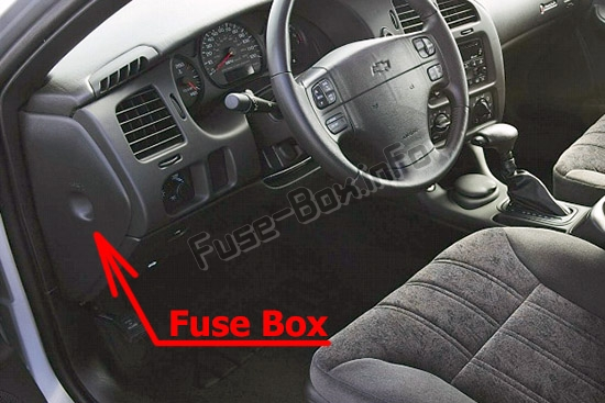The location of the fuses in the passenger compartment: Chevrolet Monte Carlo (2000-2005)