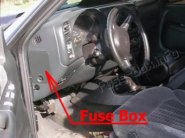 The location of the fuses in the passenger compartment: Chevrolet S-10 (1994-2004)