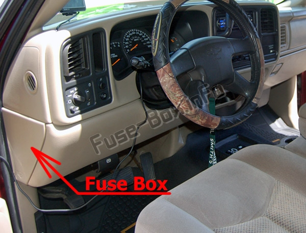 The location of the fuses in the passenger compartment: Chevrolet Silverado (mk1; 1999-2007)