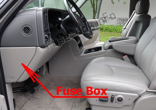The location of the fuses in the passenger compartment: Chevrolet Suburban / Tahoe (GMT800; 2000-2006)