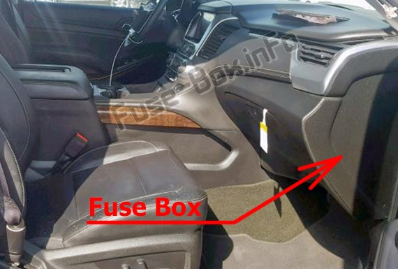 The location of the fuses in the passenger compartment: Chevrolet Suburban / Tahoe (2015-2019..)