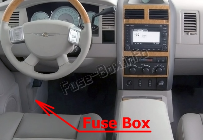 the location of the fuses in the passenger compartment: chrysler aspen ( 2004-2009