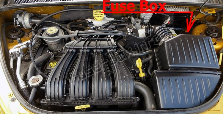 Fuse Box Diagram Chrysler Pt Cruiser 2001 2010