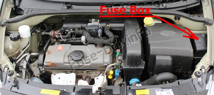 The location of the fuses in the engine compartment: Citroën C3 (2002-2008)