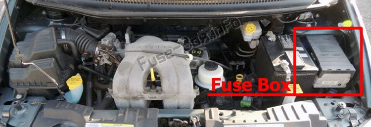 the location of the fuses in the engine compartment: dodge caravan (2001 -2007