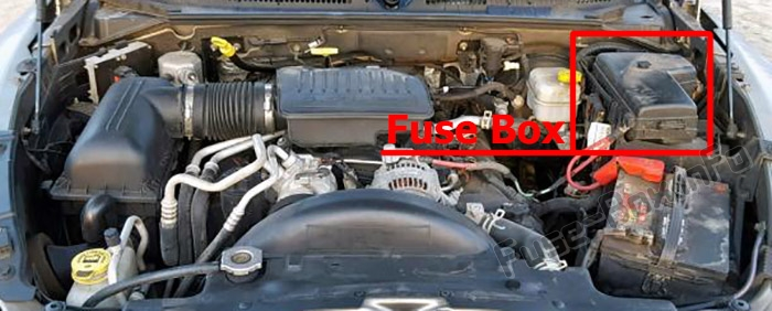 Fuse Box Diagram Dodge Dakota  2005