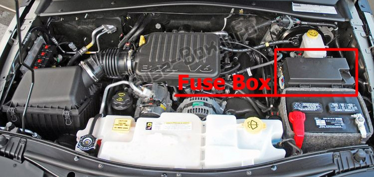 Fuse Box Diagram Dodge Nitro  2007