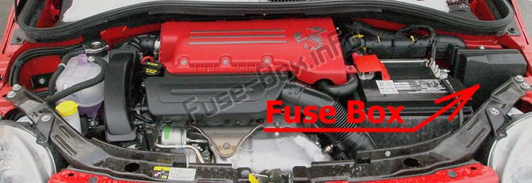 the location of the fuses in the engine compartment: fiat 500 / 500c (2008