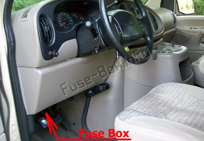 The location of the fuses in the passenger compartment: Ford E-Series (1998-2008)