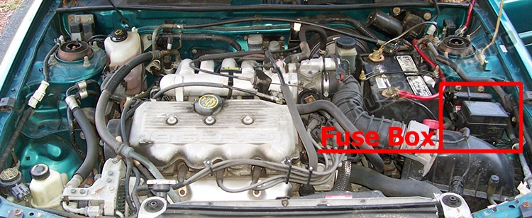 The location of the fuses in the engine compartment: Ford Escort (1997-2003)