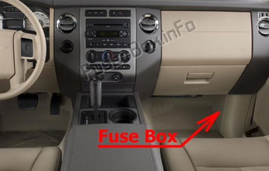 The location of the fuses in the passenger compartment: Ford Expedition (U324; 2007-2014)