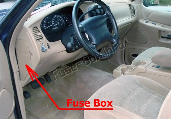 Fuse Box Diagram Gt Ford Explorer 1996 2001