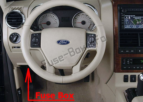The location of the fuses in the passenger compartment: Ford Explorer (2006-2010)