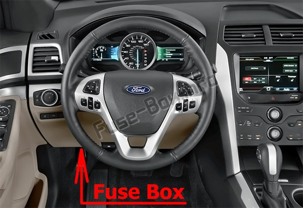 The location of the fuses in the passenger compartment: Ford Explorer (2016-2019)