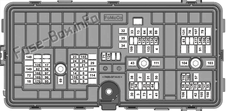 Under-hood fuse box diagram: Ford Explorer (2020-...)