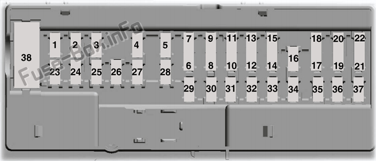 Instrument panel fuse box diagram: Ford Explorer (2020-...)