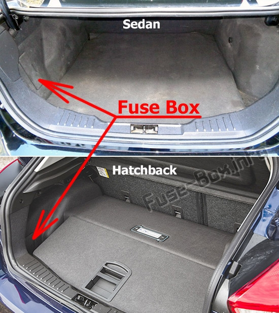 The location of the fuses in the trunk: Ford Focus (2012-2014)