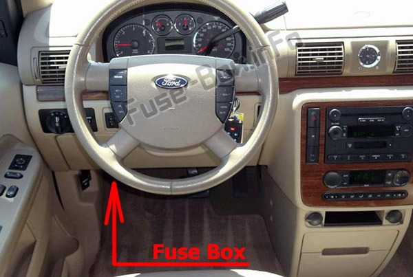 the location of the fuses in the passenger compartment: ford freestar /  windstar (2004