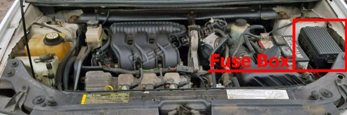 the power distribution box is located in the engine compartment the  location of the fuses in the engine compartment: ford freestyle (2005-2007