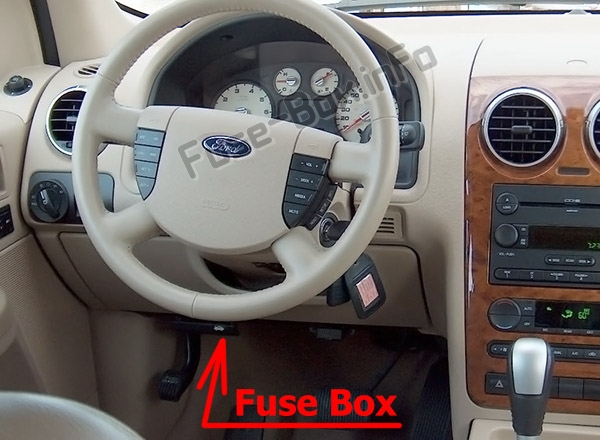 the location of the fuses in the passenger compartment: ford freestyle ( 2005-2007