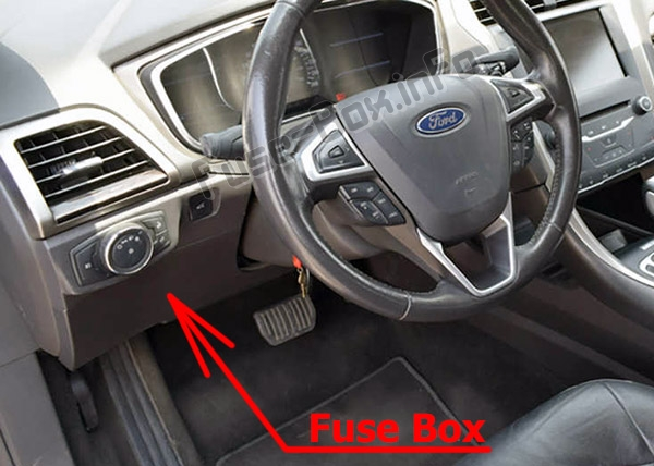 the location of the fuses in the passenger compartment: ford fusion ( 2013-2016