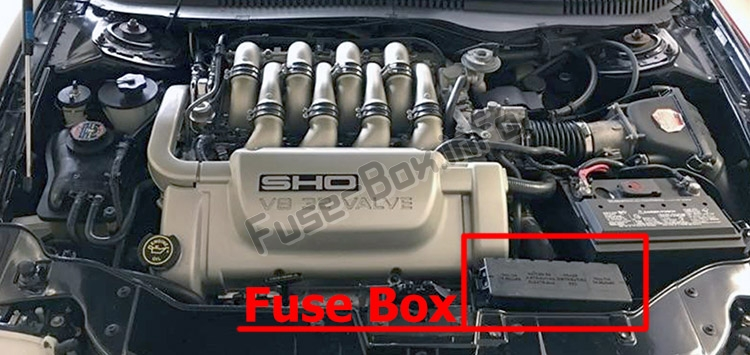 The location of the fuses in the engine compartment: Ford Taurus (1996-1999)