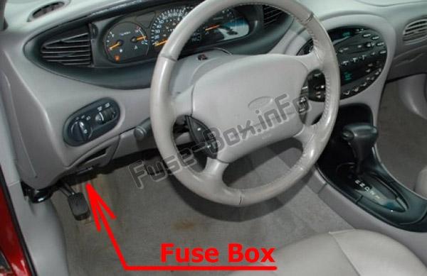 Fuse Box Diagram Ford Taurus  1996