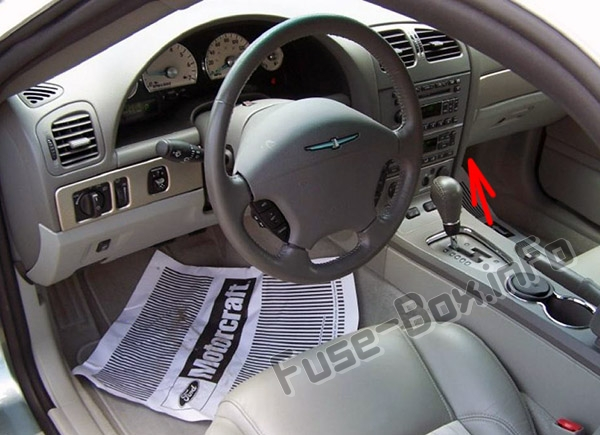 The location of the fuses in the passenger compartment: Ford Thunderbird (2002-2005)