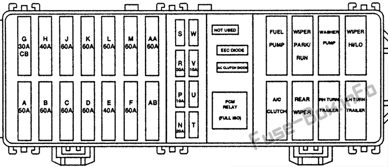 Fuse Box Diagram Ford Windstar (1996-1998)Fuse-Box.info