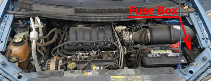 Fuse Box Diagram  U0026gt  Ford Windstar  1999