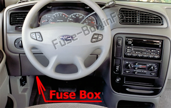 Fuse Box Diagram > Ford Windstar (1999-2003)