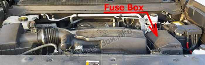 The location of the fuses in the engine compartment: GMC Canyon (2015-2019..)