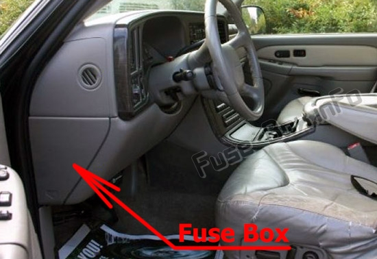 The location of the fuses in the passenger compartment: GMC Sierra (mk2; 2001-2006)