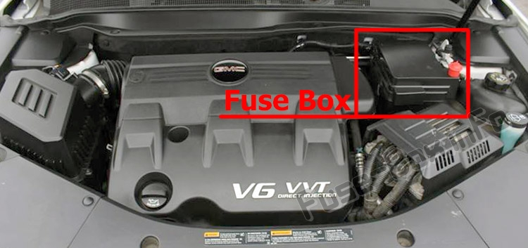 The location of the fuses in the engine compartment: GMC Terrain (2010-2017)