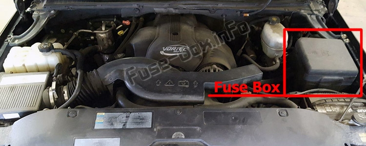 The location of the fuses in the engine compartment: GMC Yukon (2000-2006)