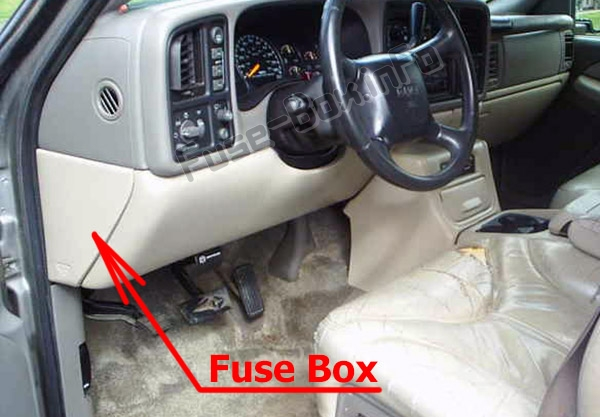 panel the location of the fuses in the passenger compartment: gmc yukon  (2000-2006