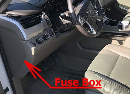 panel the location of the fuses in the passenger compartment: gmc yukon  (2015-2018
