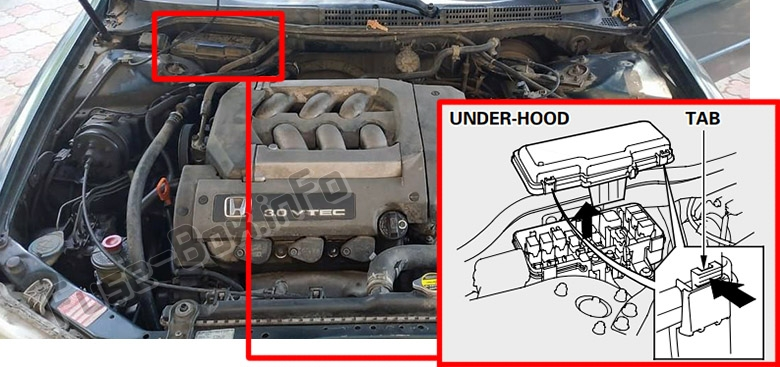 The location of the fuses in the engine compartment: Honda Accord (1998-2002)